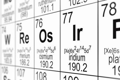 Detail of a partially blurred periodic table of the elements. Focus on iridium.